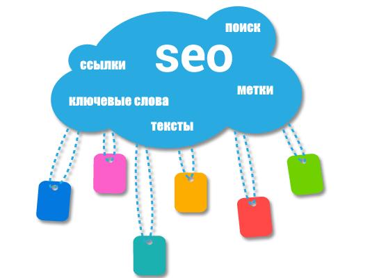 seo продвижение сайта в интернете