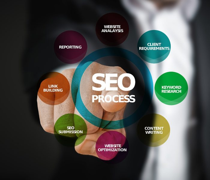 SEO продвижение и создание сайта